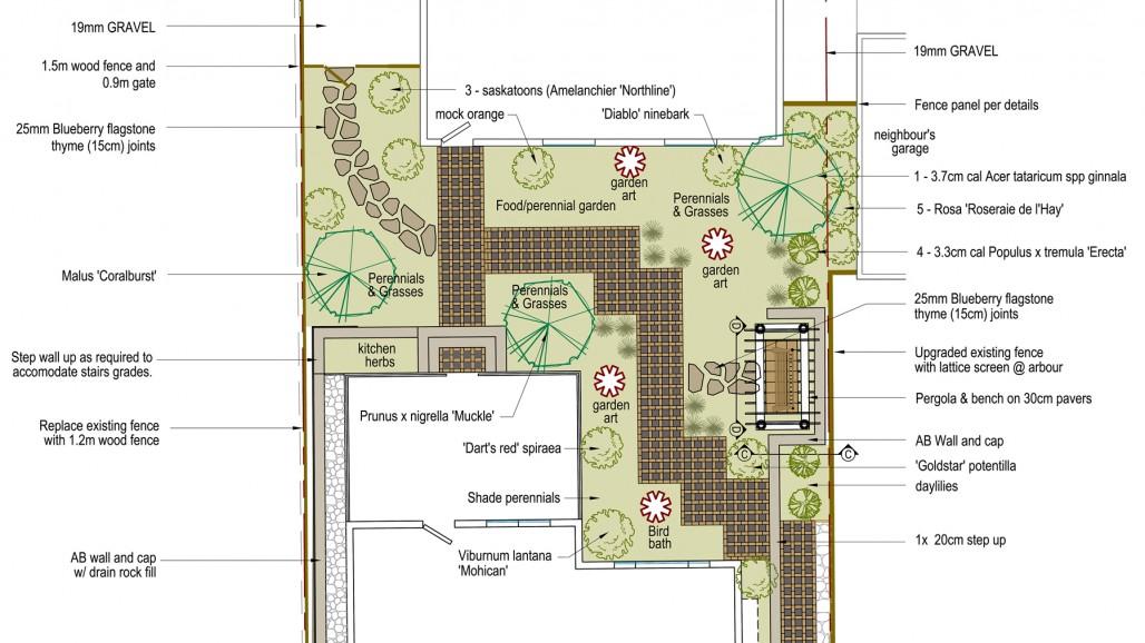 residential landscape design edmonton alberta